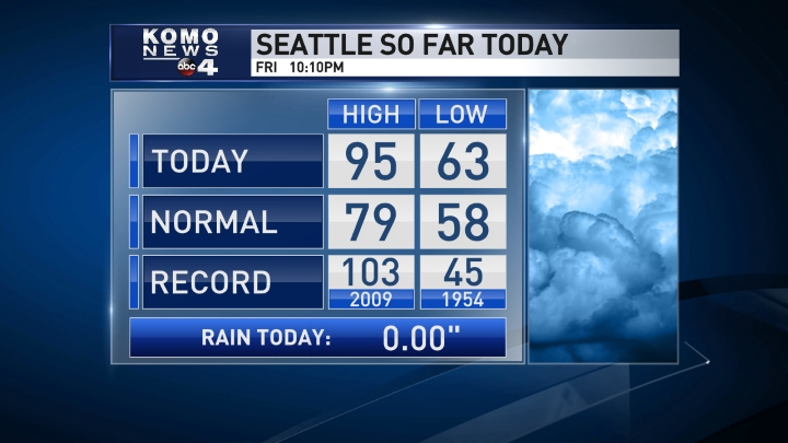 Seattle Weather | News, Weather, Sports, Breaking News | KOMO